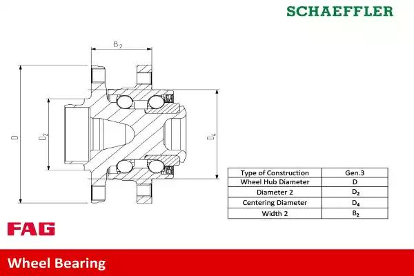 Wheel Bearing Kit FAG 713644890 2